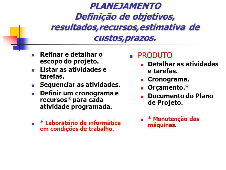 PLANEJAMENTO Definição de objetivos, resultados,recursos,estimativa de custos,prazos.