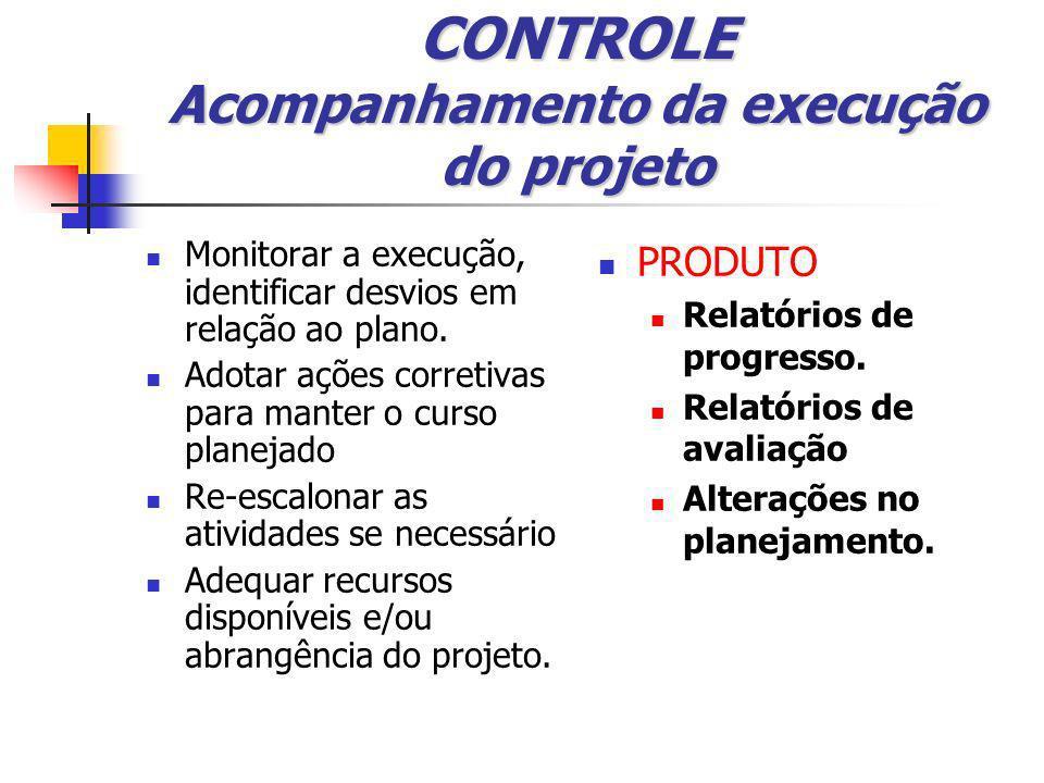 CONTROLE Acompanhamento da execução do projeto