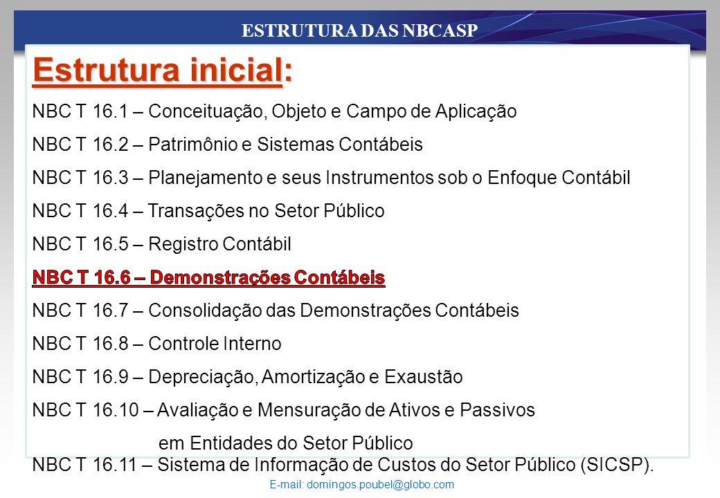 Estrutura inicial: ESTRUTURA DAS NBCASP