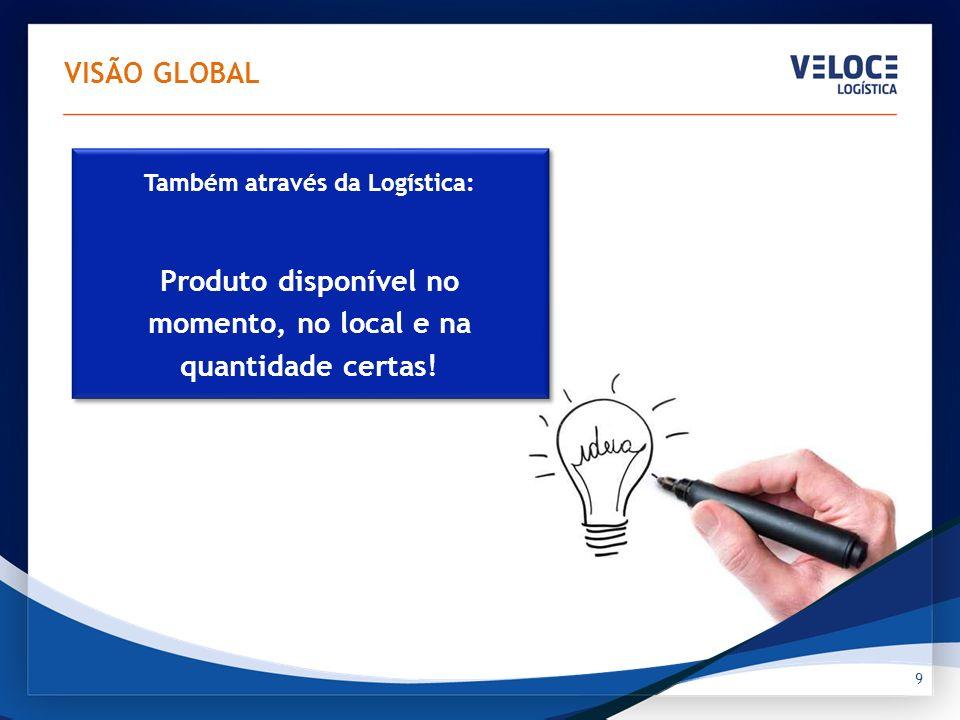 VISÃO GLOBAL Aqui, a logística se torna palavra-chave no desenvolvimento e no sucesso econômico, pois: