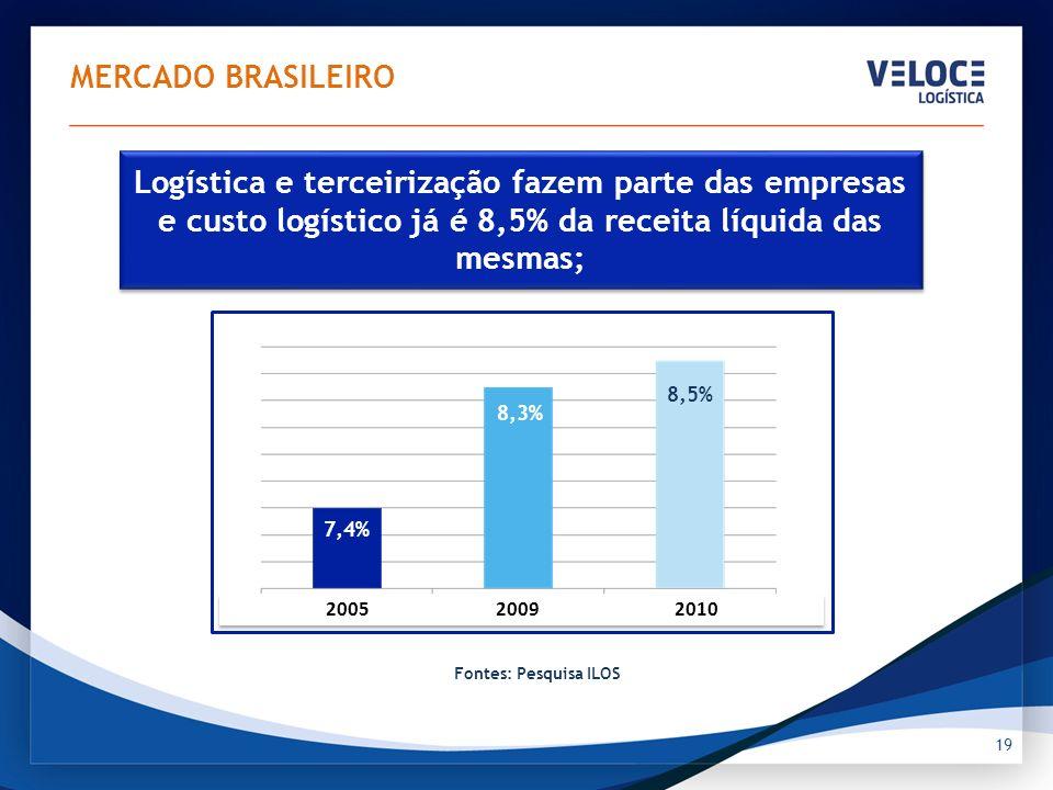 MERCADO BRASILEIRO DESAFIOS NACIONAIS