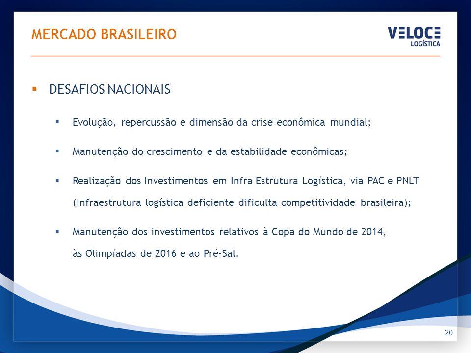 MERCADO BRASILEIRO DESAFIOS EMPRESARIAIS