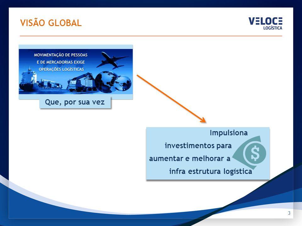VISÃO GLOBAL Esses Investimentos