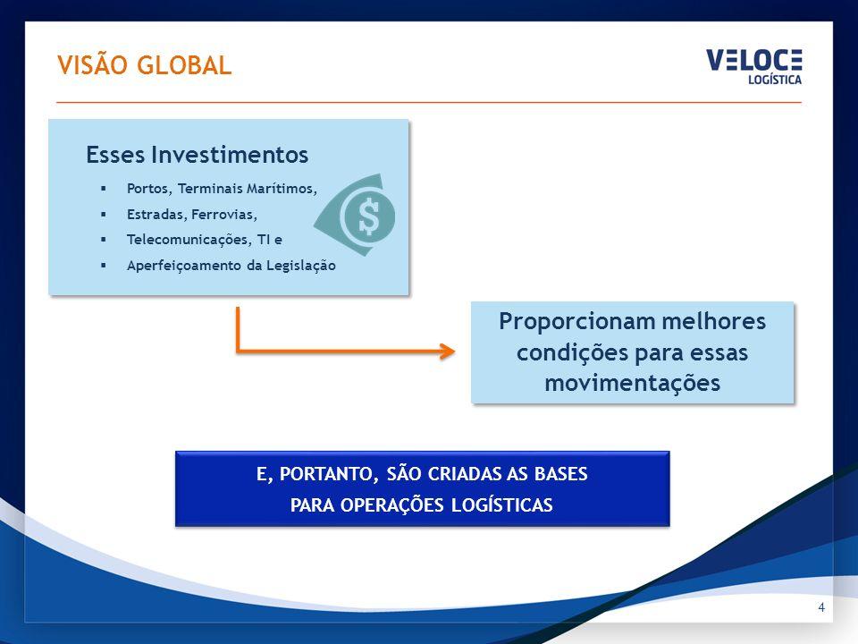 VISÃO GLOBAL Aumento e Melhoria das estruturas operacionais, auxiliam e facilitam o comércio doméstico e internacional.