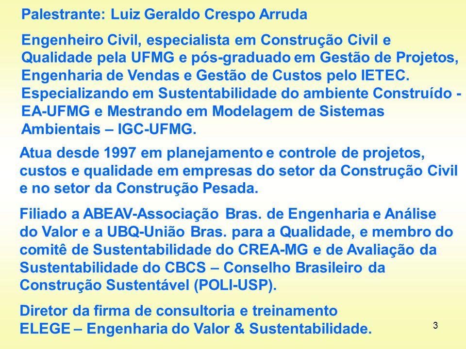 Palestrante: Luiz Geraldo Crespo Arruda