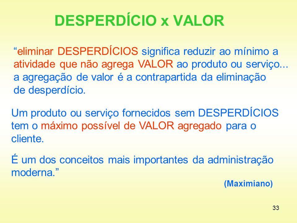 DESPERDÍCIO x VALOR eliminar DESPERDÍCIOS significa reduzir ao mínimo a. atividade que não agrega VALOR ao produto ou serviço...