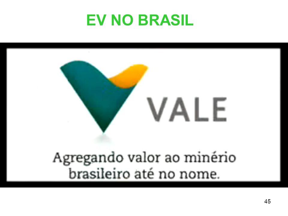 EV NO BRASIL