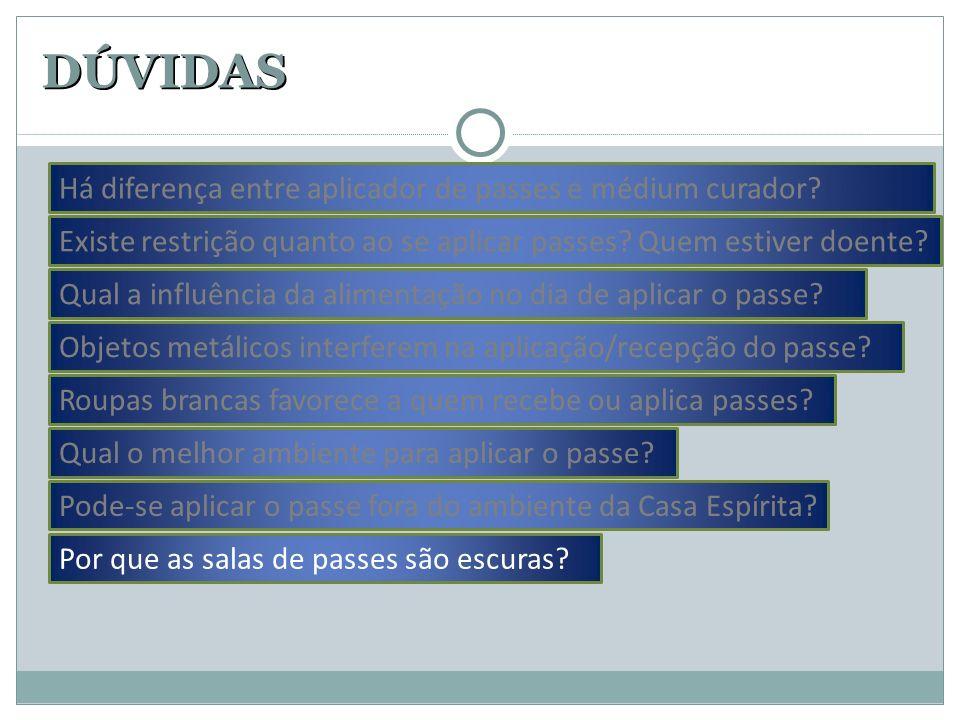 DÚVIDAS Há diferença entre aplicador de passes e médium curador
