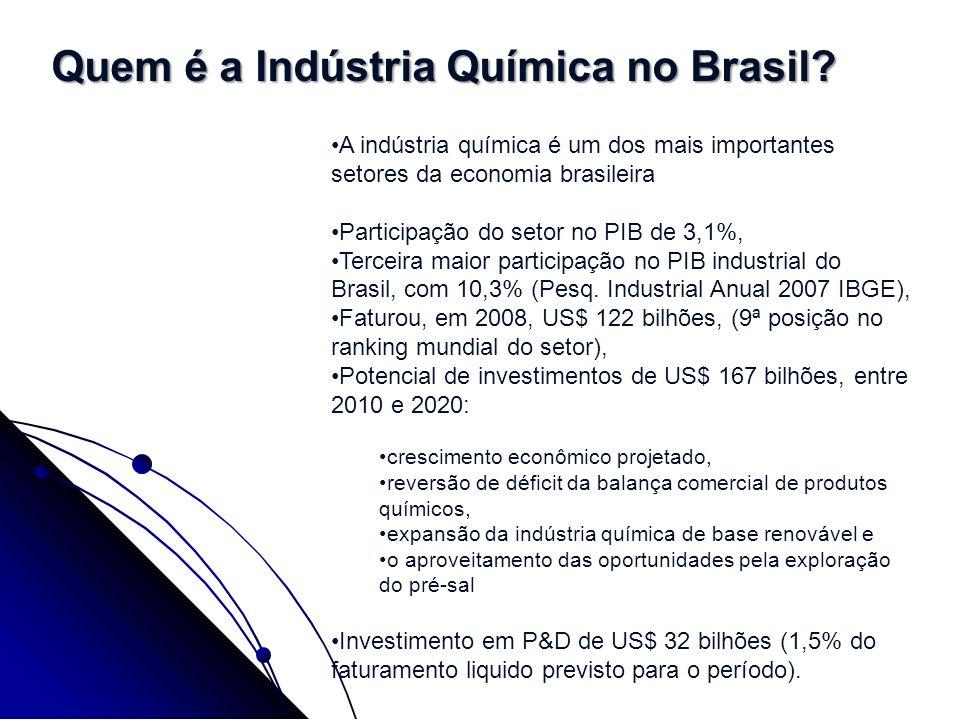 Quem é a Indústria Química no Brasil