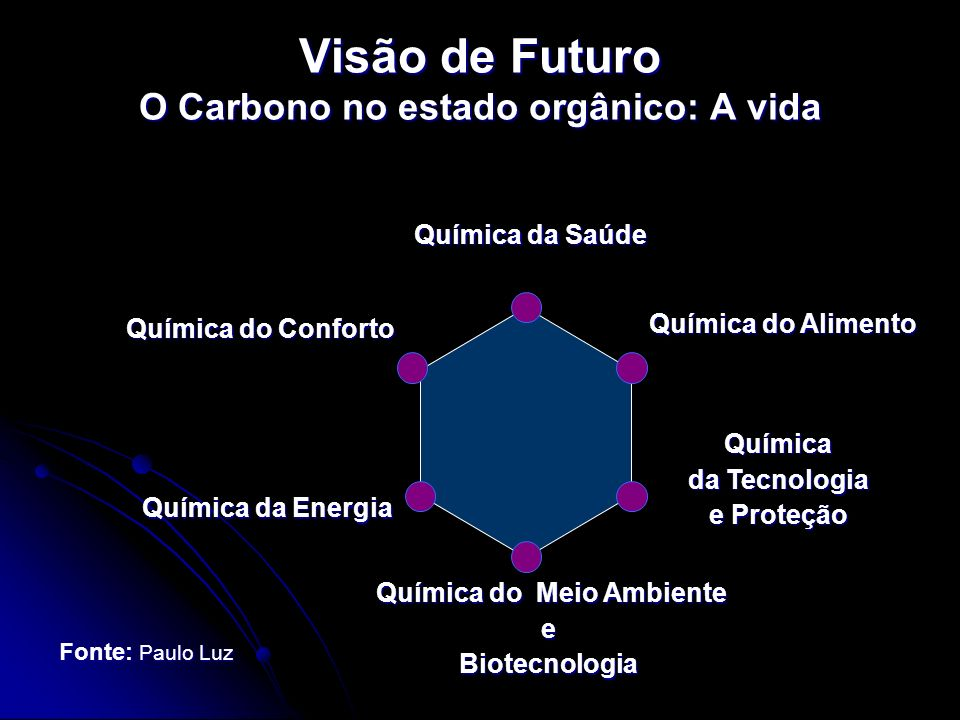 Visão de Futuro O Carbono no estado orgânico: A vida
