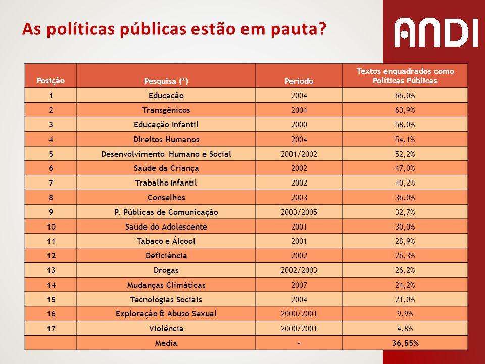 As políticas públicas estão em pauta