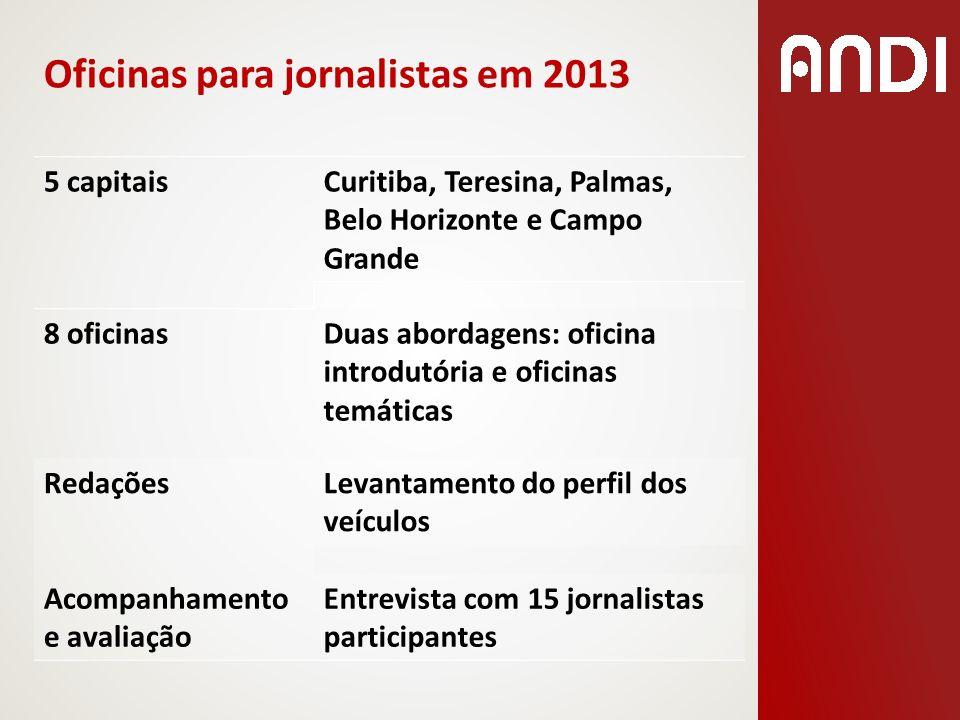 Oficinas para jornalistas em 2013