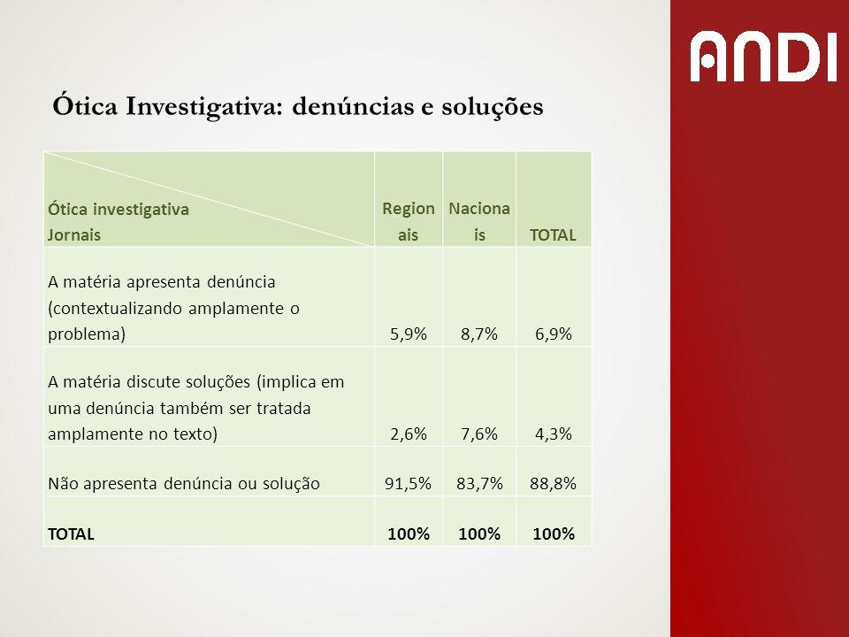 Ótica Investigativa: denúncias e soluções