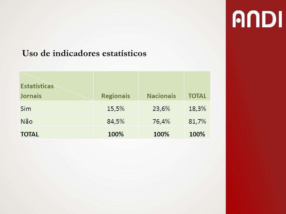 Uso de indicadores estatísticos