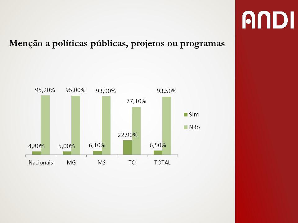 Menção a políticas públicas, projetos ou programas