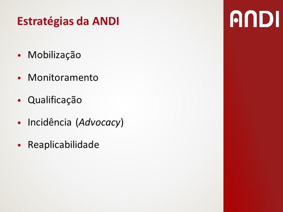 Estratégias da ANDI Mobilização Monitoramento Qualificação
