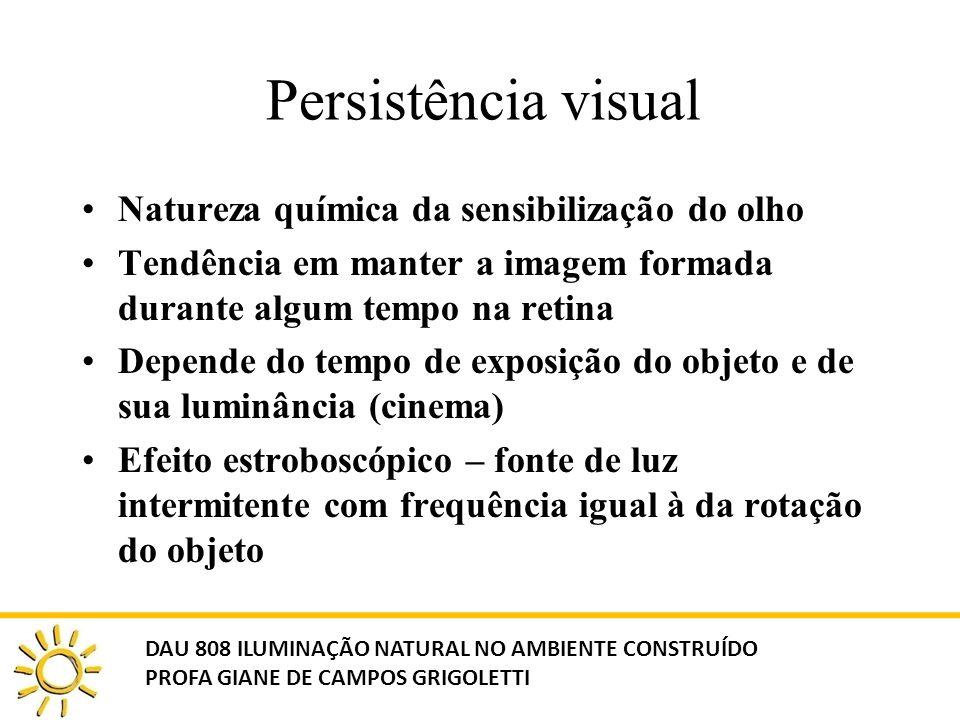 Persistência visual Natureza química da sensibilização do olho