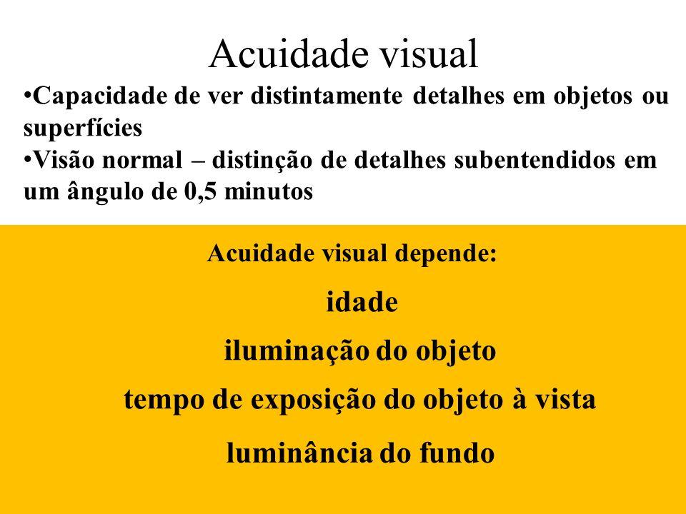 Acuidade visual depende: tempo de exposição do objeto à vista