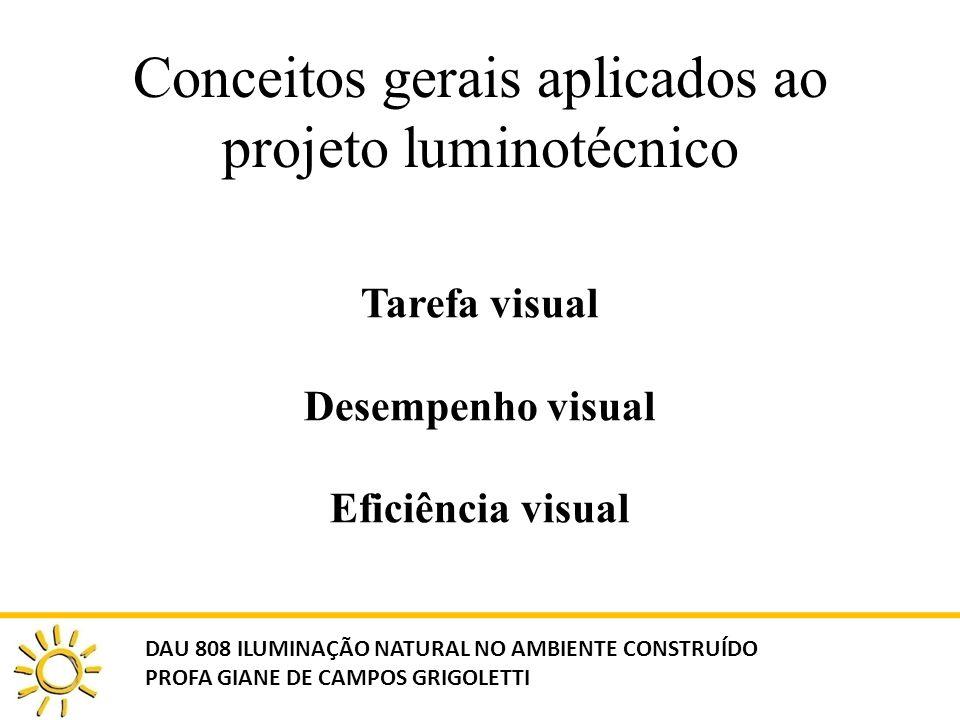 Conceitos gerais aplicados ao projeto luminotécnico