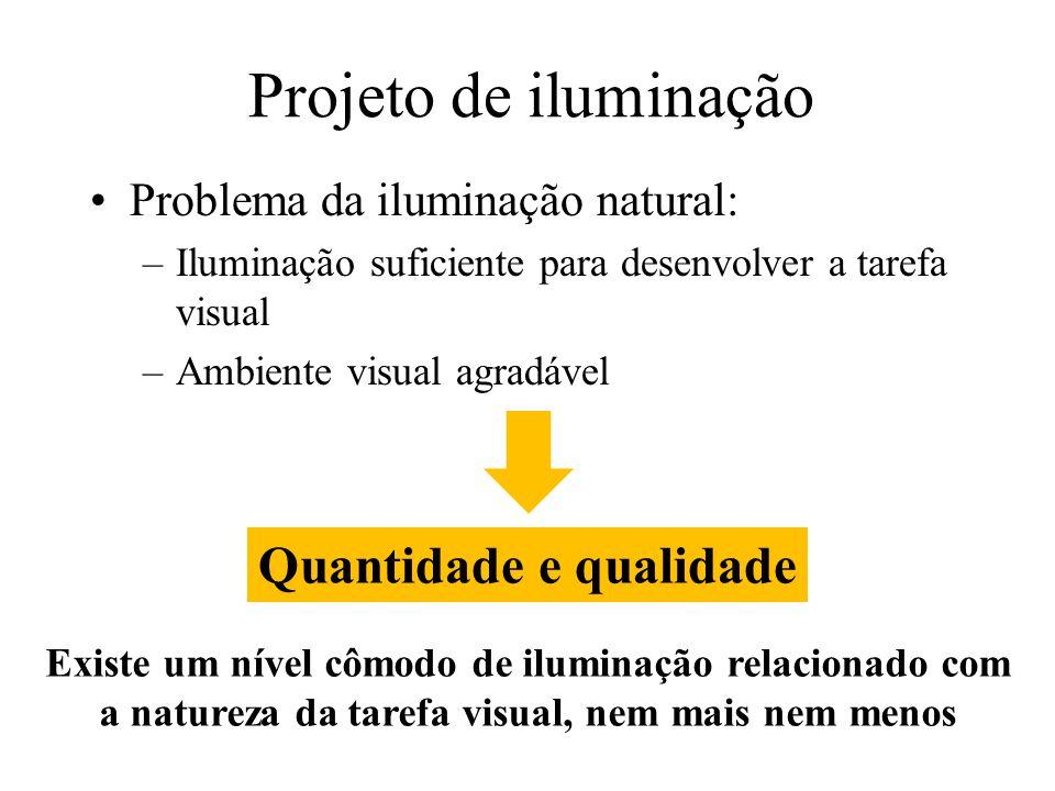 Projeto de iluminação Quantidade e qualidade