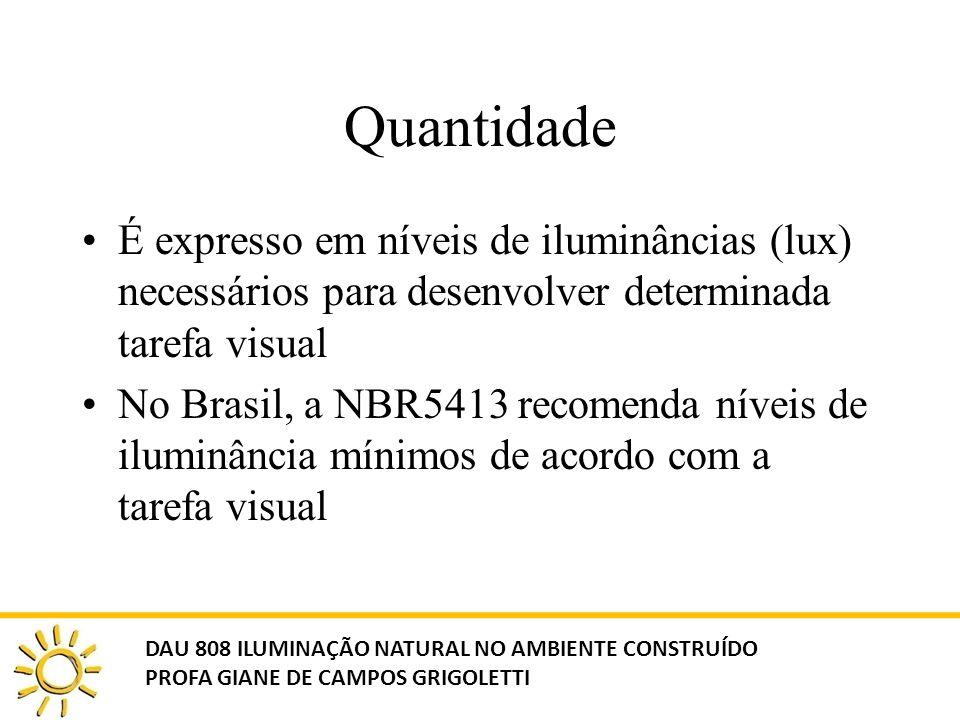 Quantidade É expresso em níveis de iluminâncias (lux) necessários para desenvolver determinada tarefa visual.