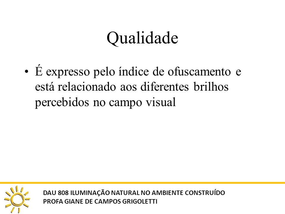 Qualidade É expresso pelo índice de ofuscamento e está relacionado aos diferentes brilhos percebidos no campo visual.
