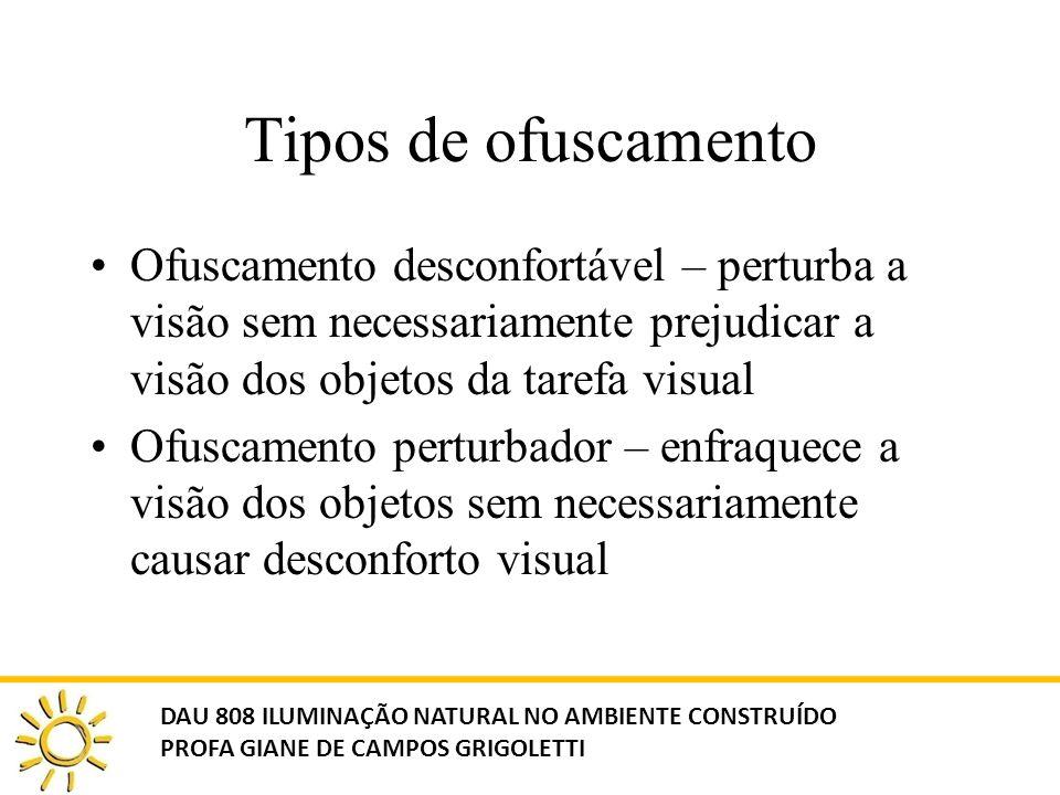 Tipos de ofuscamento Ofuscamento desconfortável – perturba a visão sem necessariamente prejudicar a visão dos objetos da tarefa visual.