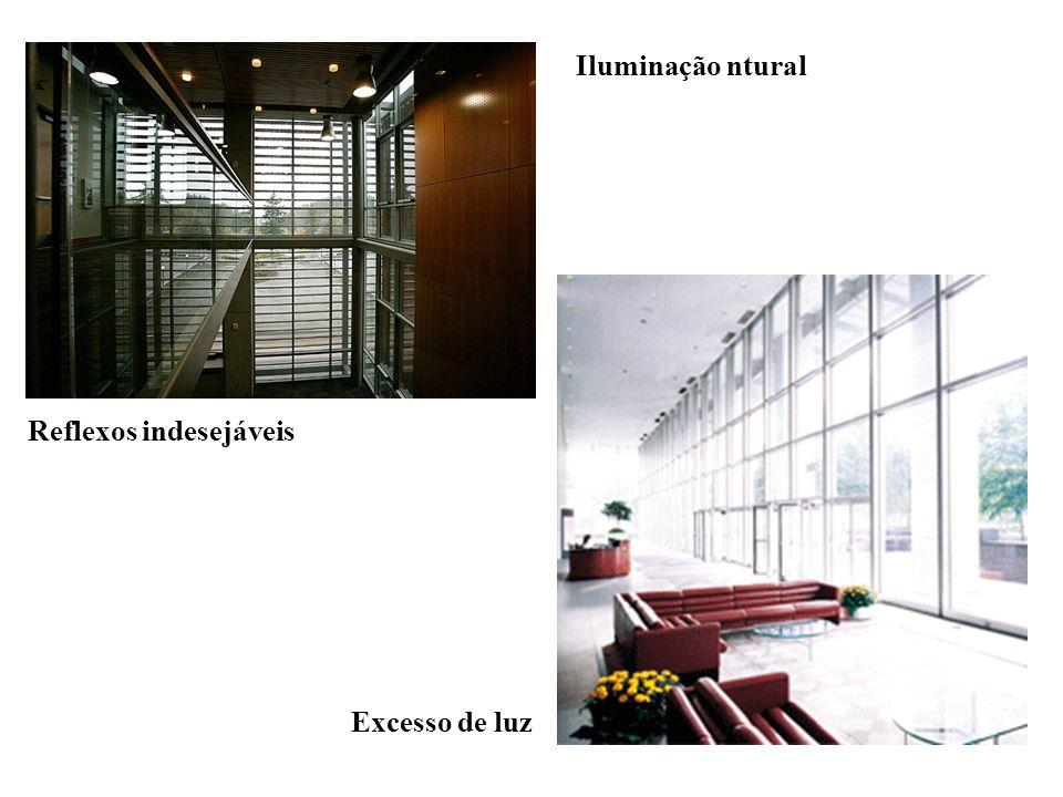 Iluminação ntural Reflexos indesejáveis Excesso de luz
