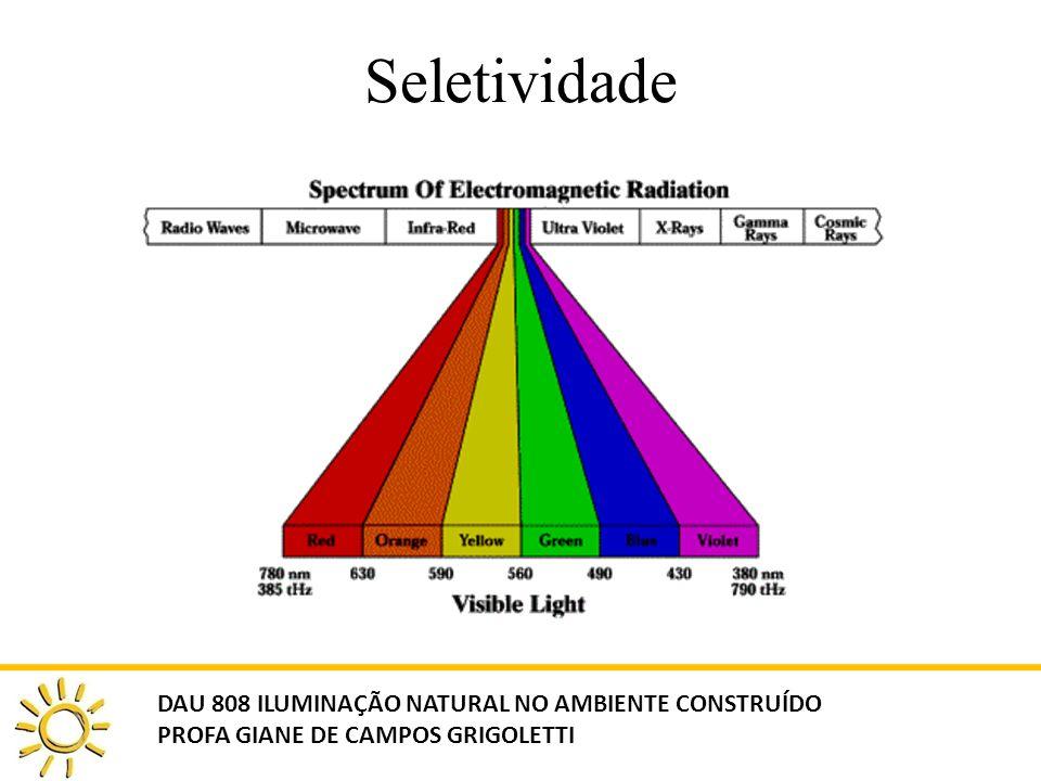 Seletividade DAU 808 ILUMINAÇÃO NATURAL NO AMBIENTE CONSTRUÍDO