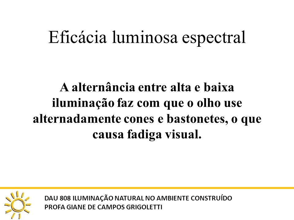 Eficácia luminosa espectral