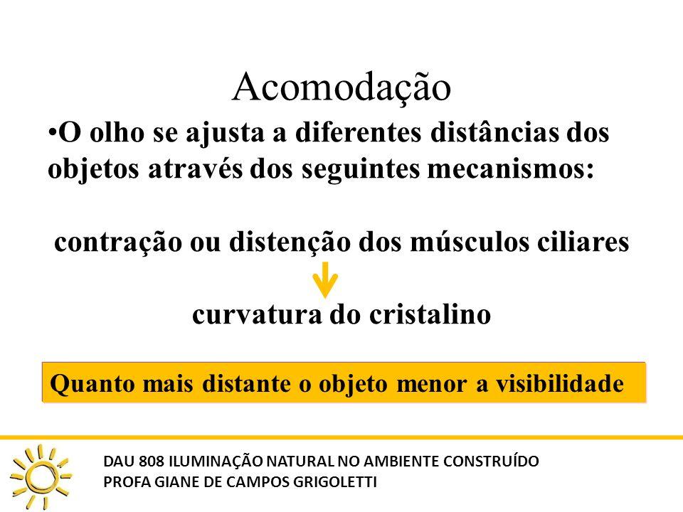 contração ou distenção dos músculos ciliares curvatura do cristalino