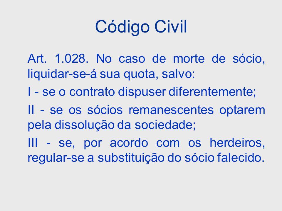 Código Civil Art. 1.028. No caso de morte de sócio, liquidar-se-á sua quota, salvo: I - se o contrato dispuser diferentemente;