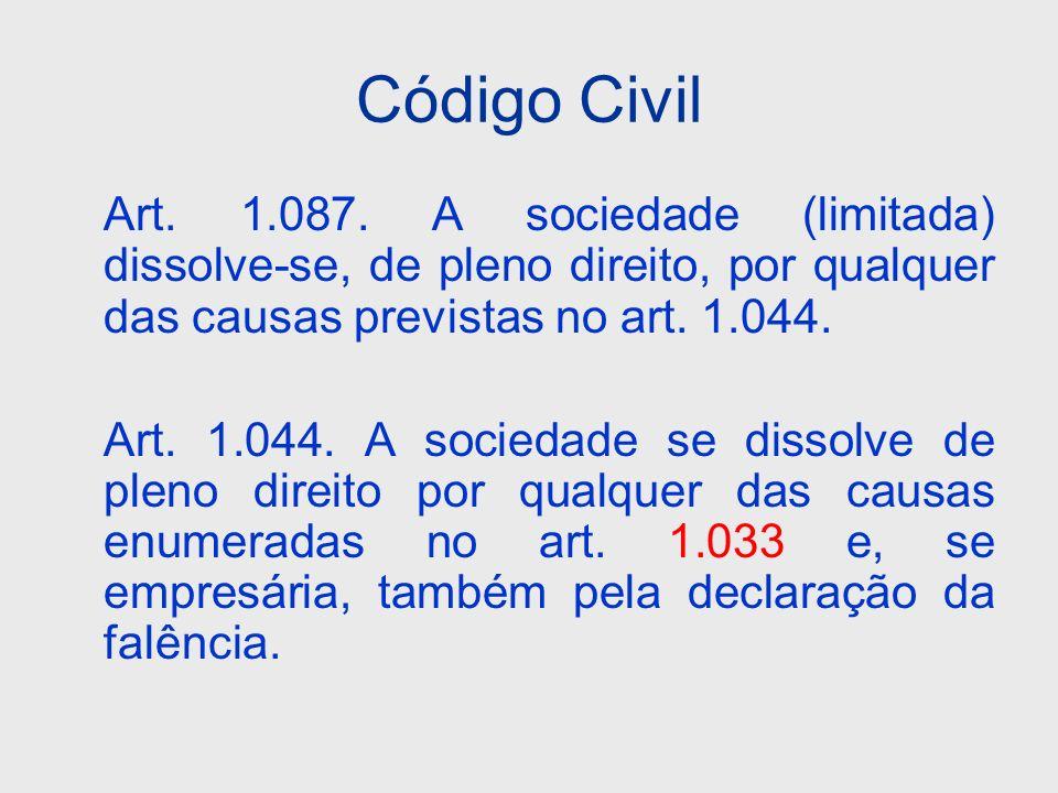 Código Civil Art. 1.087. A sociedade (limitada) dissolve-se, de pleno direito, por qualquer das causas previstas no art. 1.044.