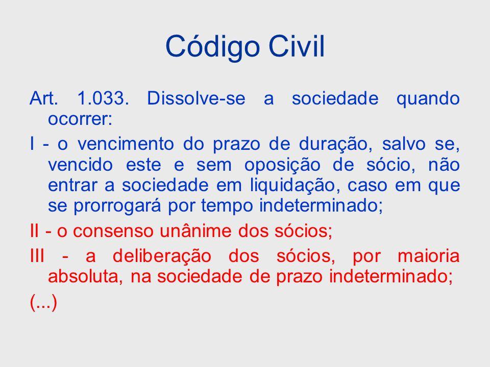 Código Civil Art. 1.033. Dissolve-se a sociedade quando ocorrer:
