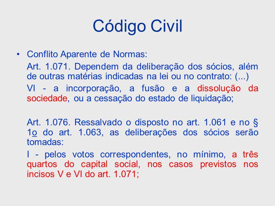 Código Civil Conflito Aparente de Normas: