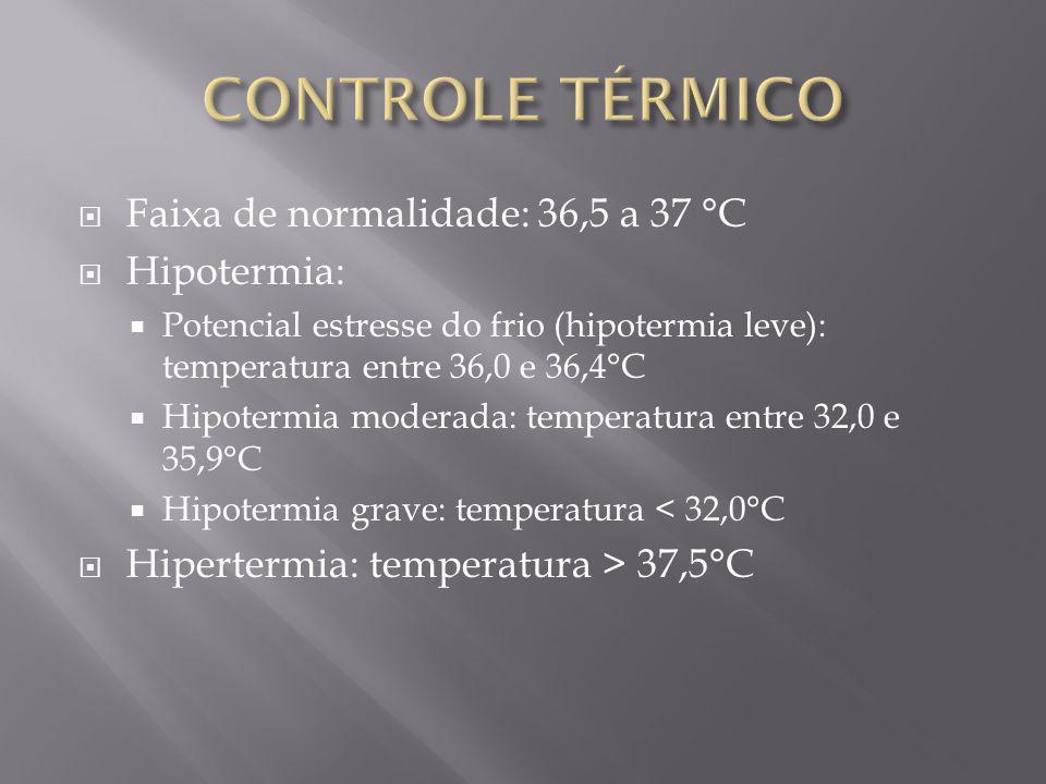CONTROLE TÉRMICO Faixa de normalidade: 36,5 a 37 °C Hipotermia:
