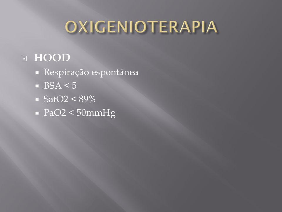 OXIGENIOTERAPIA HOOD Respiração espontânea BSA < 5 SatO2 < 89%