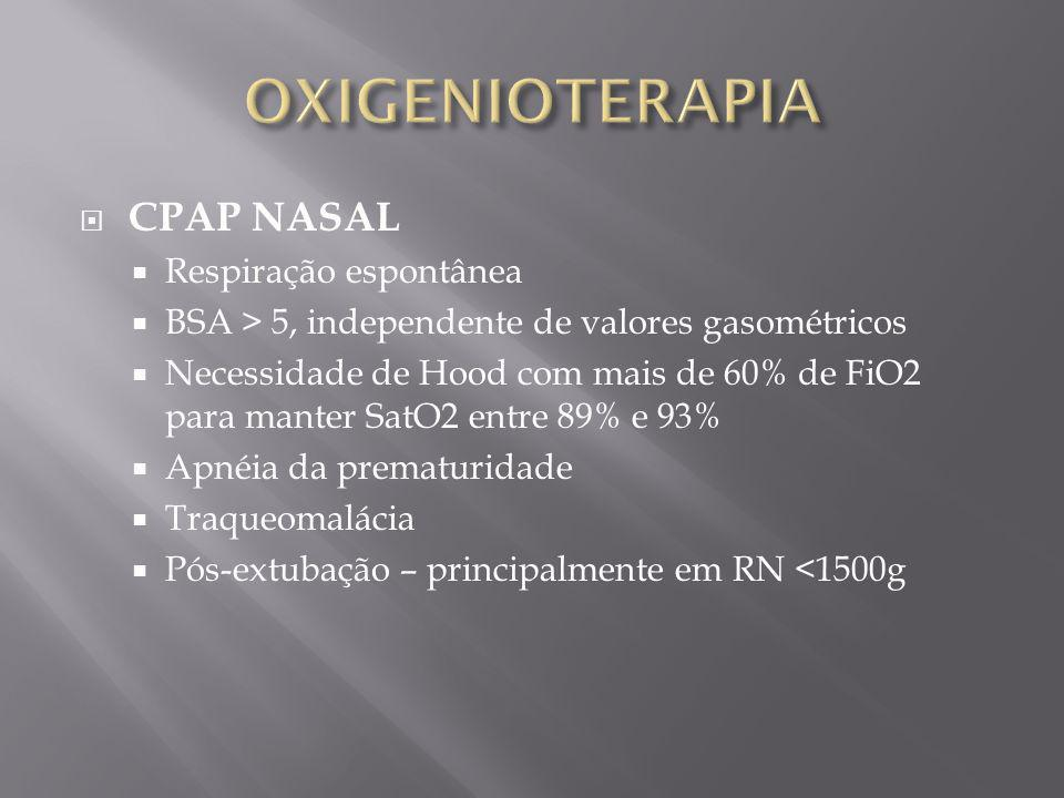 OXIGENIOTERAPIA CPAP NASAL Respiração espontânea