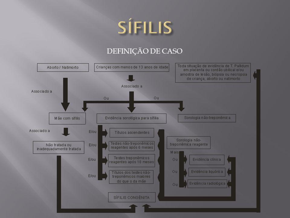 SÍFILIS DEFINIÇÃO DE CASO
