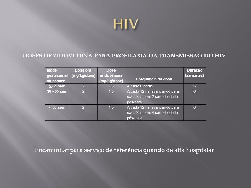 Dose oral (mg/kg/dose) Dose endovenosa (mg/kg/dose)