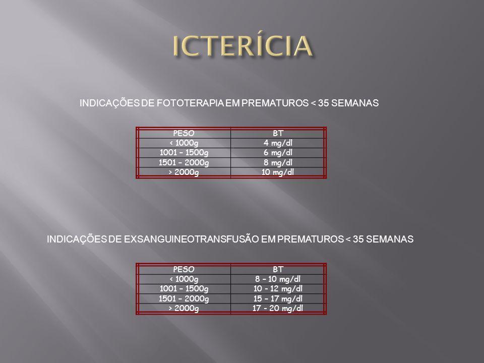 ICTERÍCIA INDICAÇÕES DE FOTOTERAPIA EM PREMATUROS < 35 SEMANAS