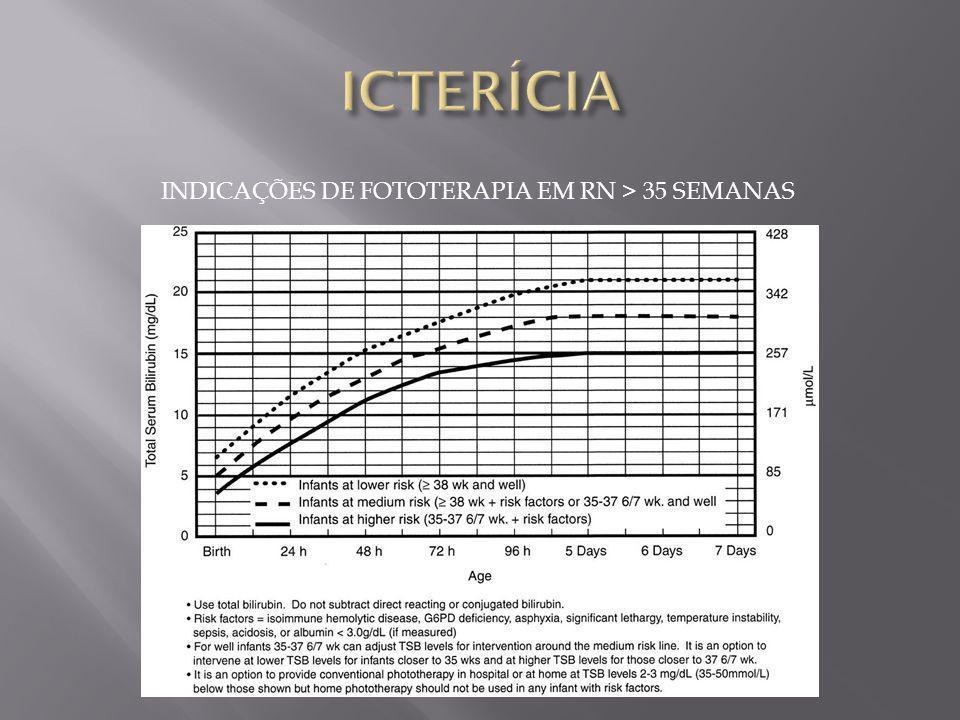 ICTERÍCIA INDICAÇÕES DE FOTOTERAPIA EM RN > 35 SEMANAS