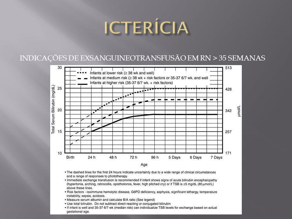 ICTERÍCIA INDICAÇÕES DE EXSANGUINEOTRANSFUSÃO EM RN > 35 SEMANAS