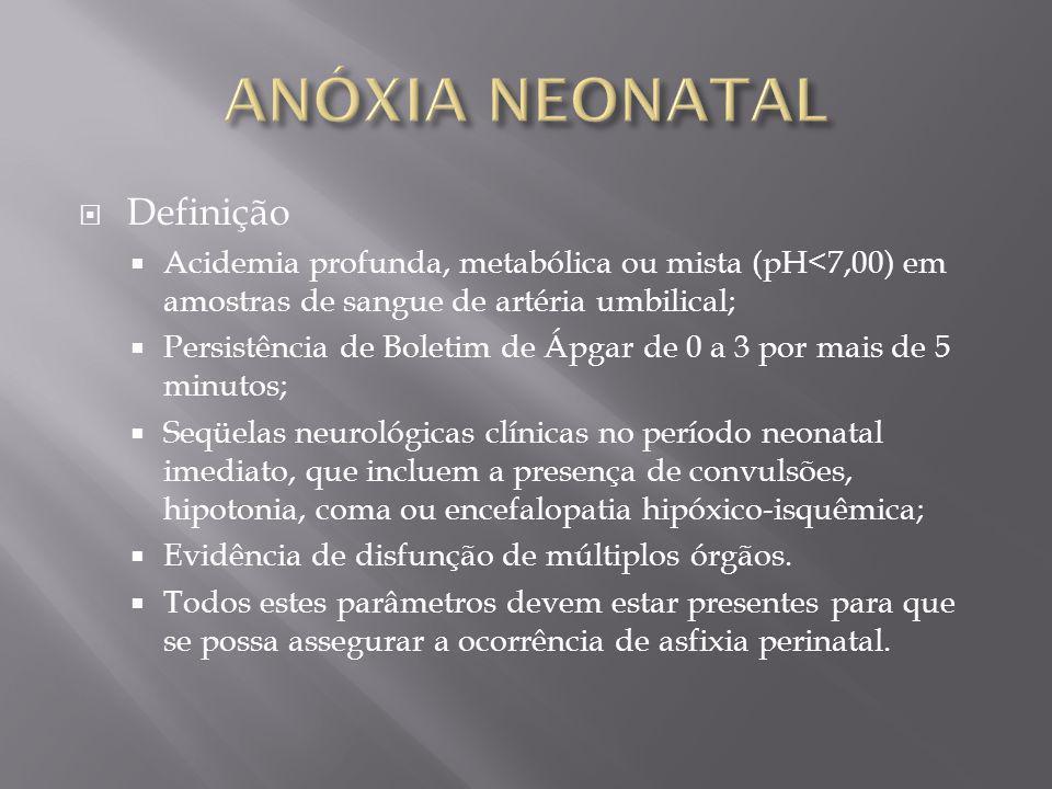 ANÓXIA NEONATAL Definição