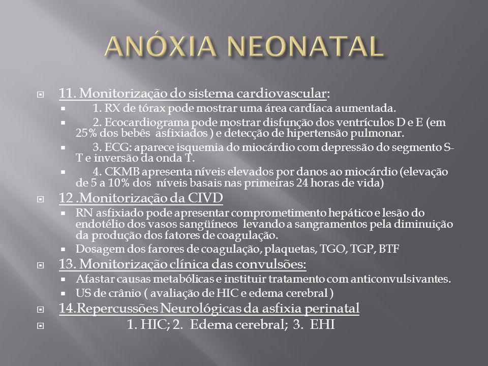 ANÓXIA NEONATAL 11. Monitorização do sistema cardiovascular:
