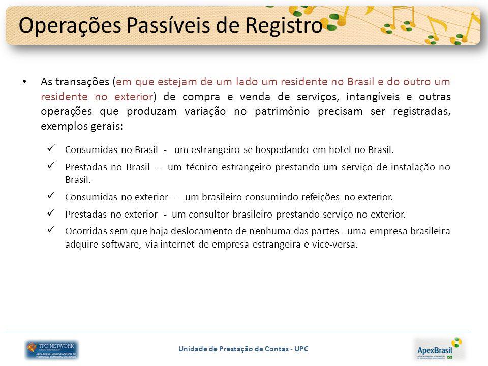 Operações Passíveis de Registro