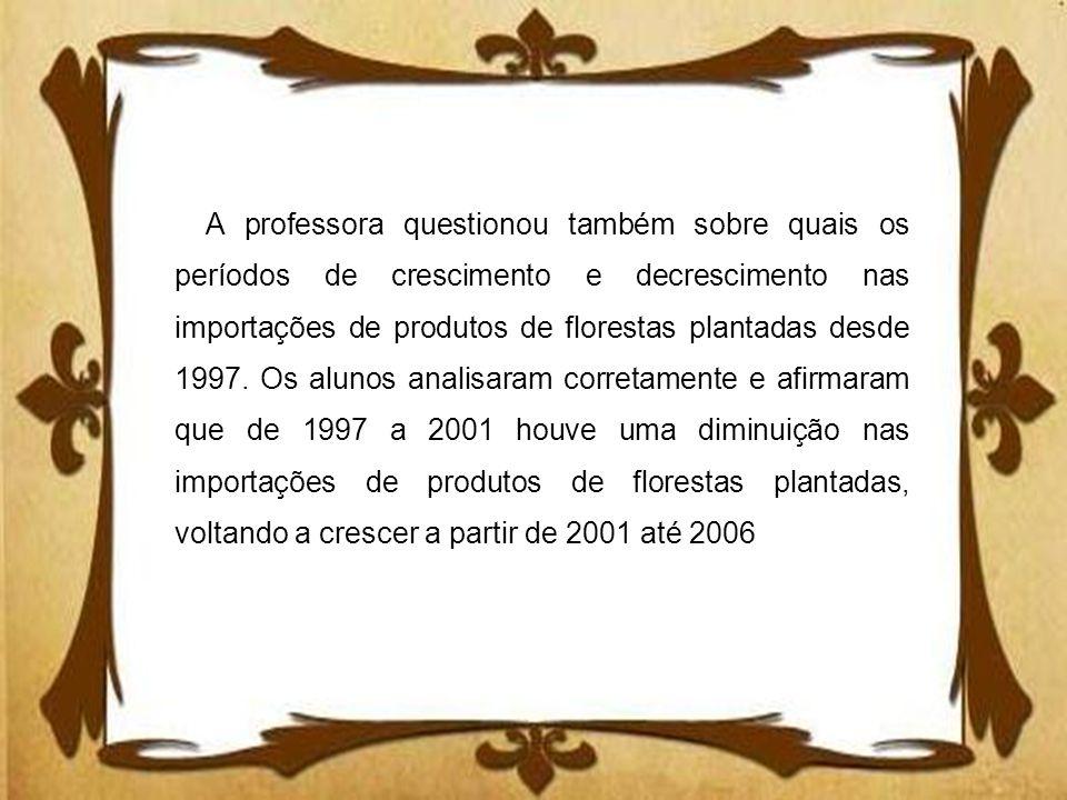 A professora questionou também sobre quais os períodos de crescimento e decrescimento nas importações de produtos de florestas plantadas desde 1997.