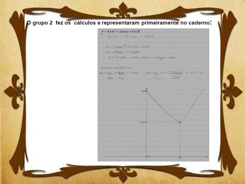 O grupo 2 fez os cálculos e representaram primeiramente no caderno: