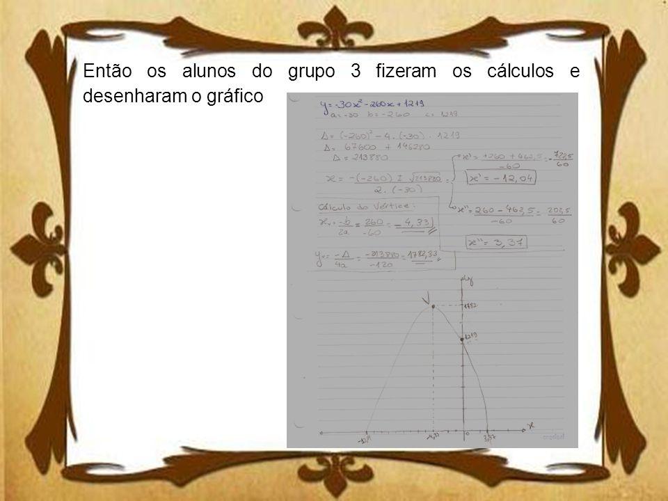 Então os alunos do grupo 3 fizeram os cálculos e desenharam o gráfico