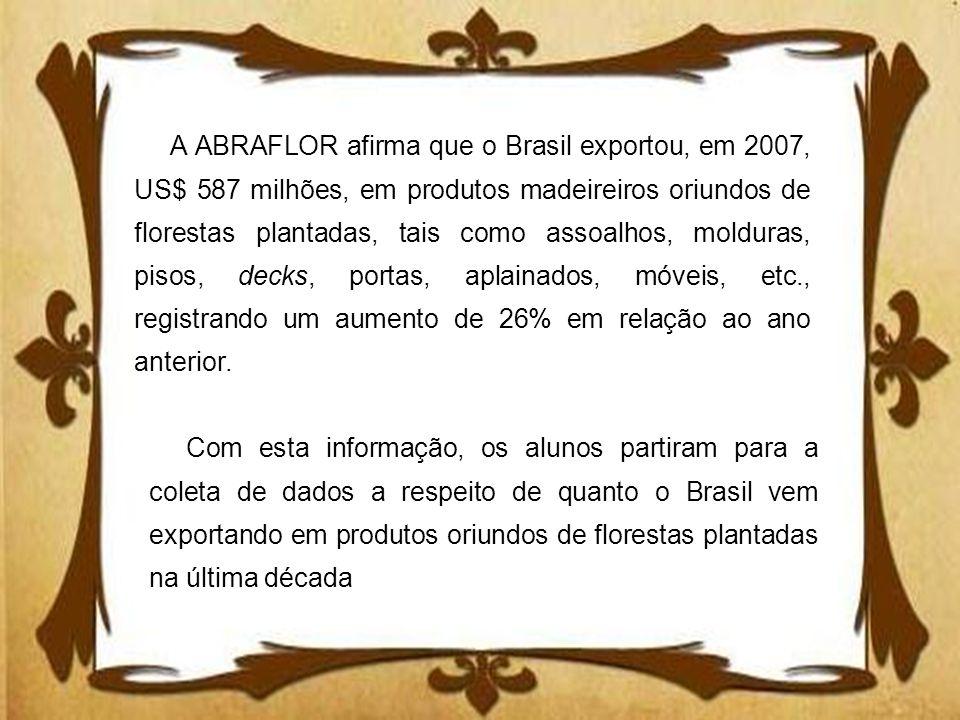 A ABRAFLOR afirma que o Brasil exportou, em 2007, US$ 587 milhões, em produtos madeireiros oriundos de florestas plantadas, tais como assoalhos, molduras, pisos, decks, portas, aplainados, móveis, etc., registrando um aumento de 26% em relação ao ano anterior.
